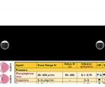 WhiteCoat Clipboard - BLACK - Anesthesia Edition