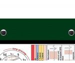 WhiteCoat Clipboard - GREEN - EMT Edition