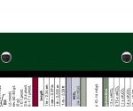 WhiteCoat Clipboard - GREEN - Metric Medical Edition
