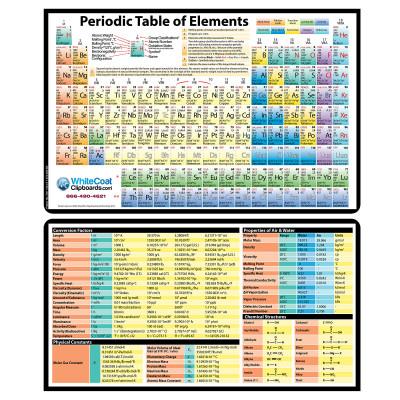 WhiteCoat Clipboard Chemistry Label