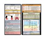 Respiratory Adhesive Reference Label