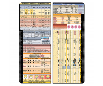 VERTICAL - WhiteCoat Clipboard - Anesthesia Label
