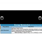 WhiteCoat Clipboard - BLACK - Dietitian Edition