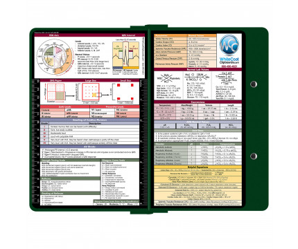 Clipboard - GREEN - Medical Edition