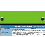 WhiteCoat Clipboard - LIME GREEN - Dietitian Edition