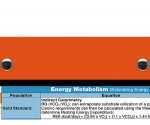WhiteCoat Clipboard - ORANGE - Dietitian Edition