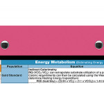 WhiteCoat Clipboard - PINK - Dietitian Edition